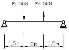 Auflagerreaktionen Berechnen : maschinenbau statik statik aufgabe 1 auflagerreaktionen berechnen ~ Themetempest.com Abrechnung