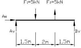 maschinenbau statik statik aufgabe 1 auflagerreaktionen berechnen. Black Bedroom Furniture Sets. Home Design Ideas